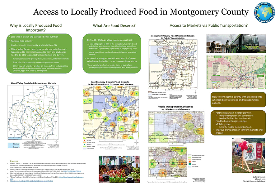 Access to Locally Produced Food in Montgomery County map