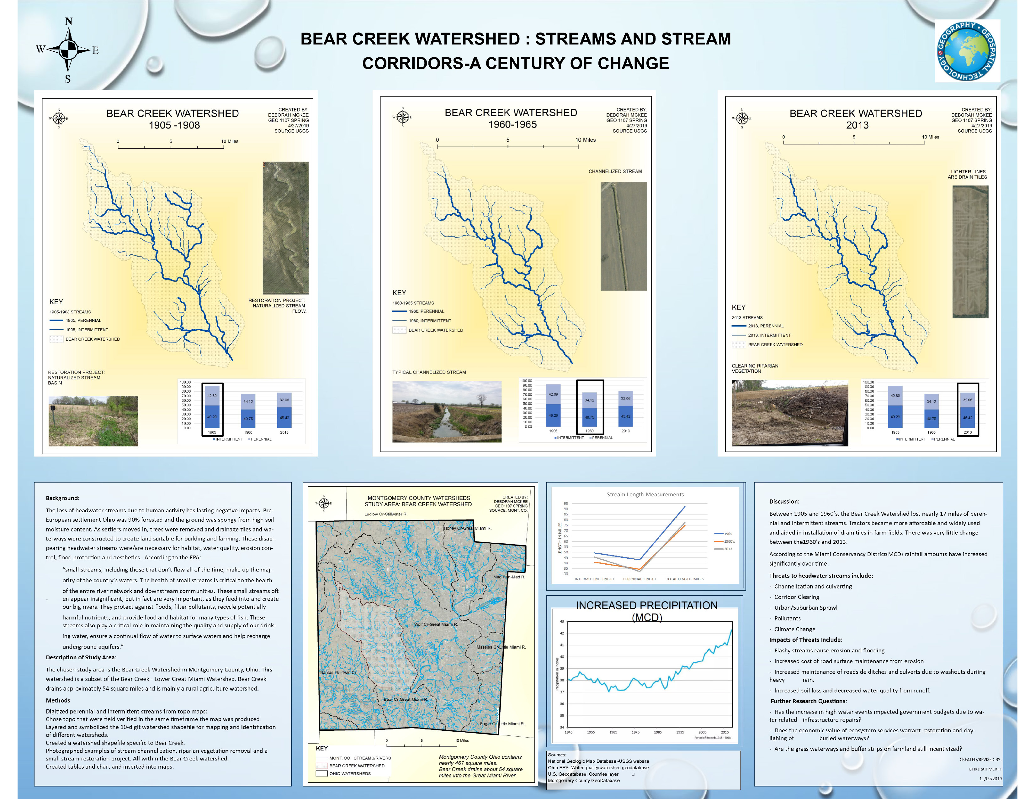 C2. Bear Creek Watershed: Streams and Stream Corridors - A Century of Change poster